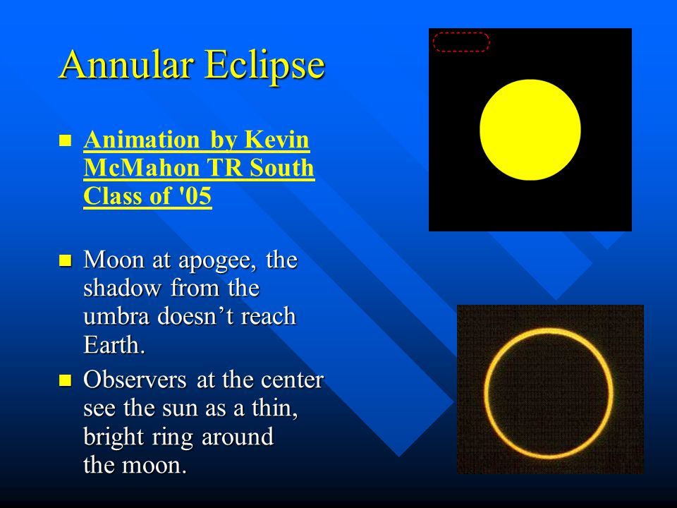 2. Partial Solar Eclipse Moon only covers part of the solar disc. Moon only covers part of the solar disc.
