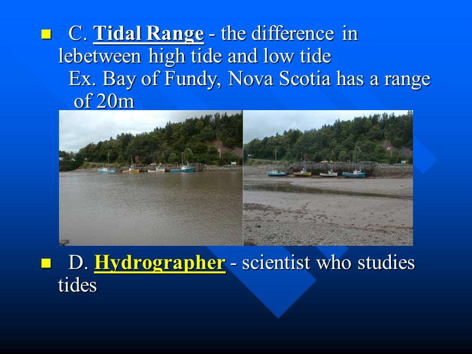 Neap Tides B. Neap Tides High tides are not very high and low tides are not very low High tides are not very high and low tides are not very low 1.Occ