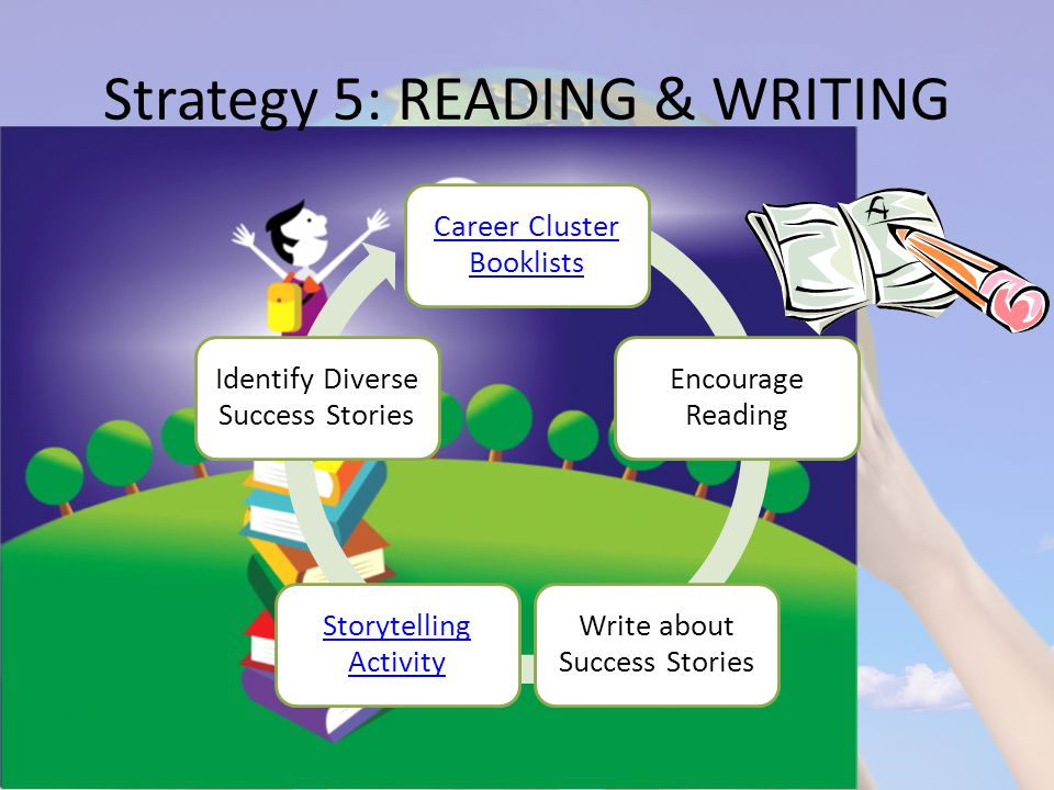 Strategy 5: READING & WRITING Career Cluster Booklists Encourage Reading Write about Success Stories Storytelling Activity Identify Diverse Success Stories