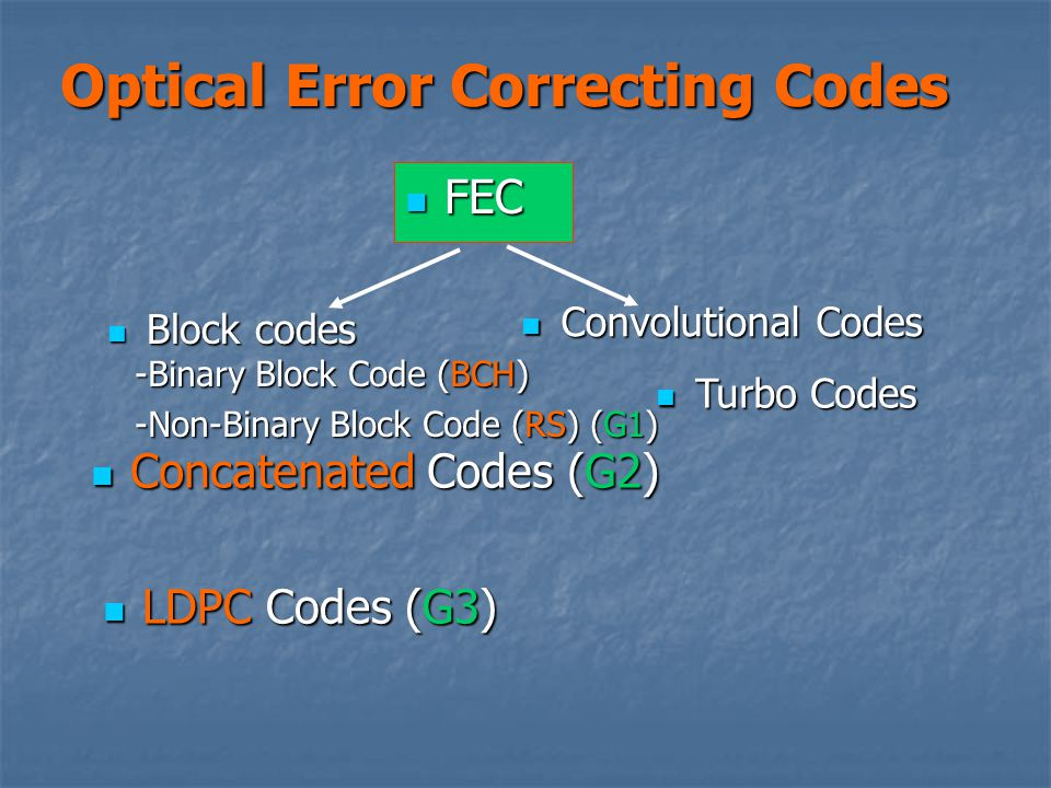 Optical Error Correcting Codes Block codes Block codes Convolutional Codes Convolutional Codes -Binary Block Code (BCH) -Non-Binary Block Code (RS) (G1) Concatenated Codes (G2) Concatenated Codes (G2) LDPC Codes (G3) LDPC Codes (G3) FEC FEC Turbo Codes Turbo Codes