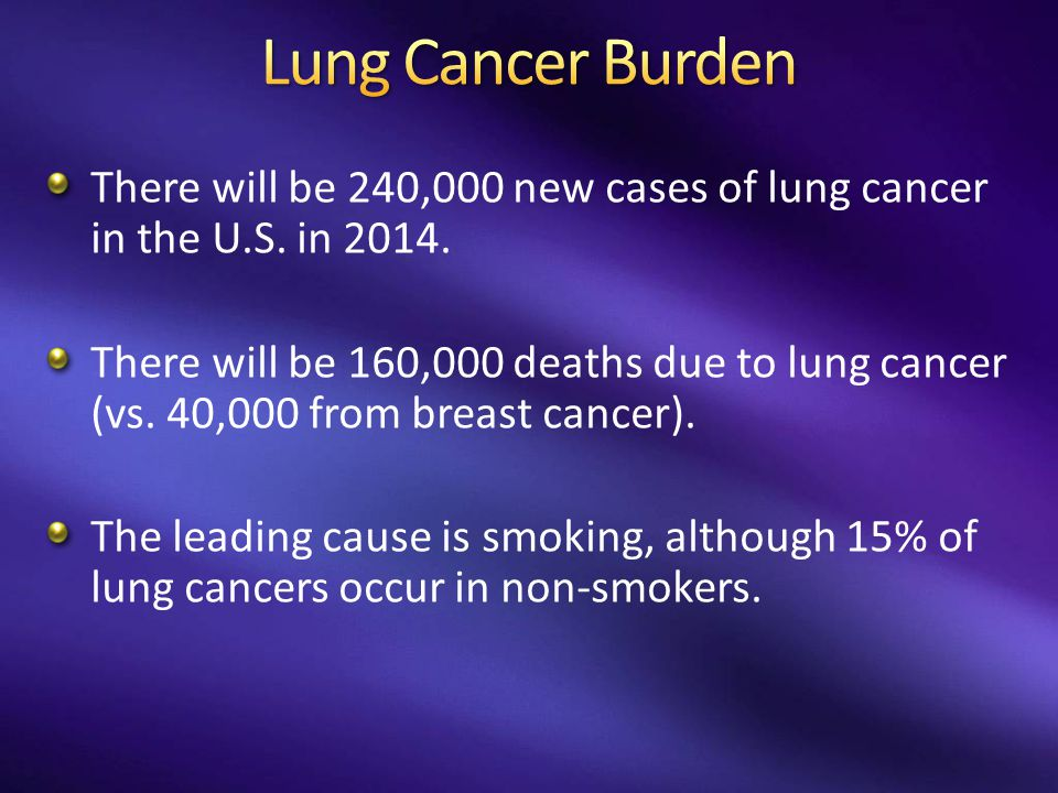 There will be 240,000 new cases of lung cancer in the U.S. in 2014. There will be 160,000 deaths due to lung cancer (vs. 40,000 from breast cancer). T