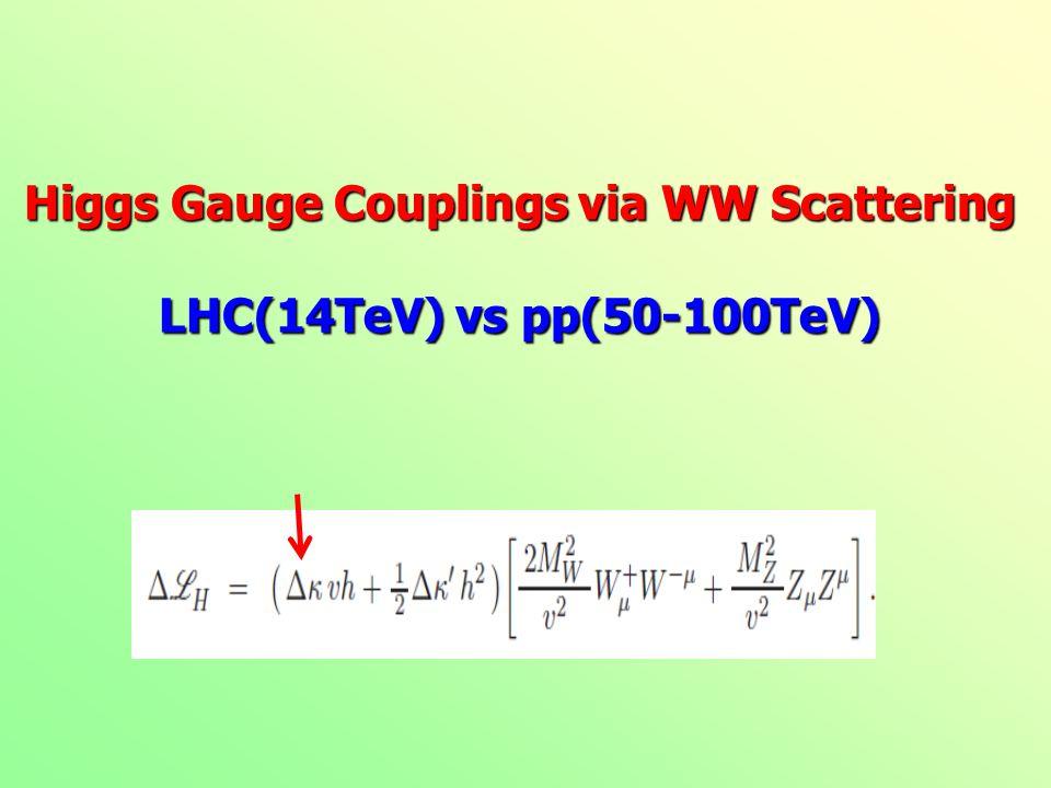 Higgs Gauge Couplings via WW Scattering LHC(14TeV) vs pp(50-100TeV)