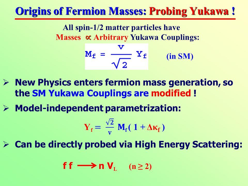 Origins of Fermion Masses: Probing Yukawa ! All spin-1/2 matter particles have ∝ Masses ∝ Arbitrary Yukawa Couplings: (in SM)