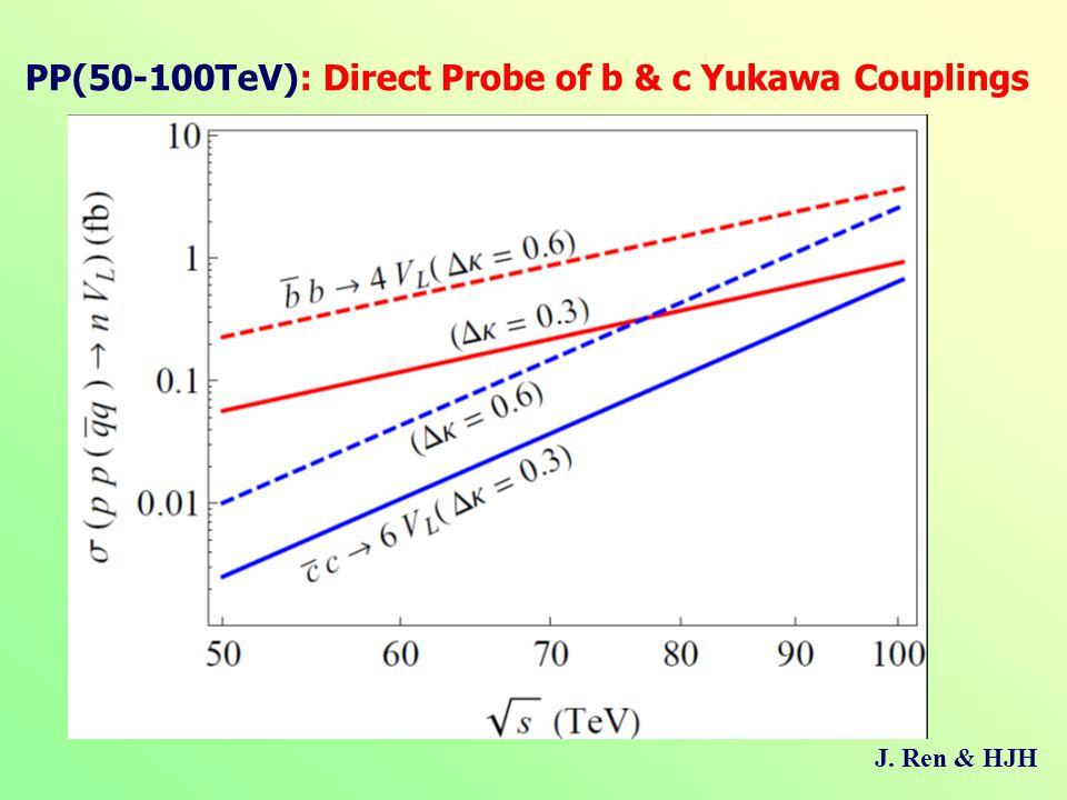 PP(50-100TeV): Direct Probe of b & c Yukawa Couplings J. Ren & HJH