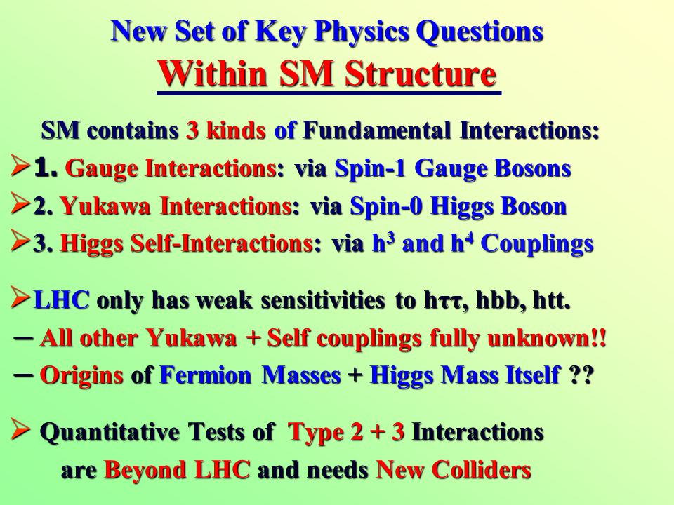 Collider Reach for New Physics Upper Limits on New Particles Reaches at 95%CL Snowmass-Summary-2013