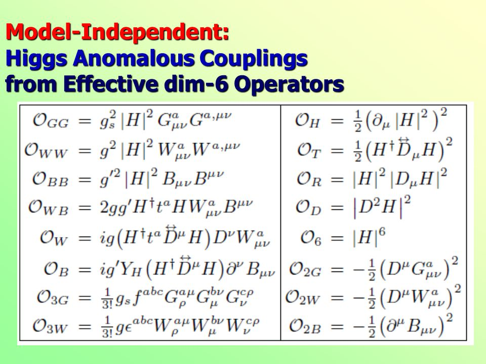 Model-Independent: Higgs Anomalous Couplings from Effective dim-6 Operators