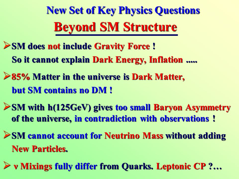 High Energy Physics at Turning Point Additional Remarks High Energy Physics at Turning Point Additional Remarks  H(125) completes SM spectrum.