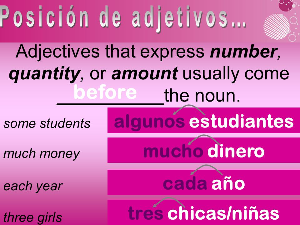 Adjectives that express number, quantity, or amount usually come __________ the noun.