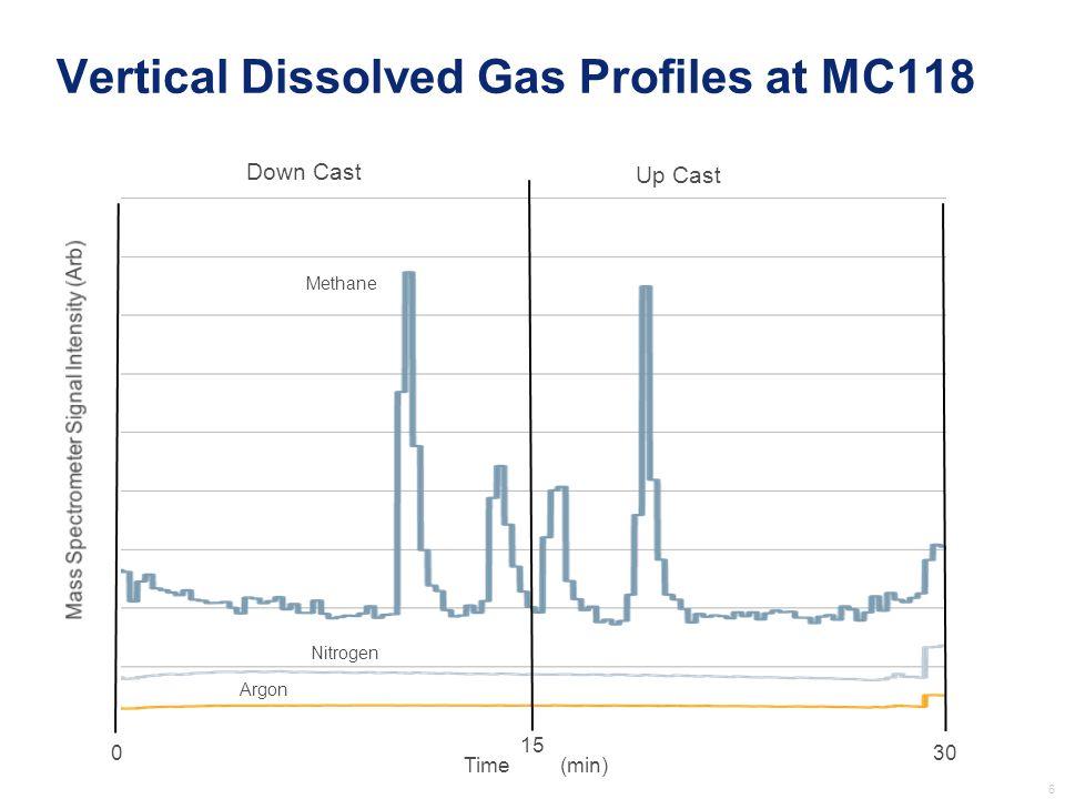 Vertical Methane Concentration Profiles at MC118 7 Cast 1 Cast 2 Cast 3