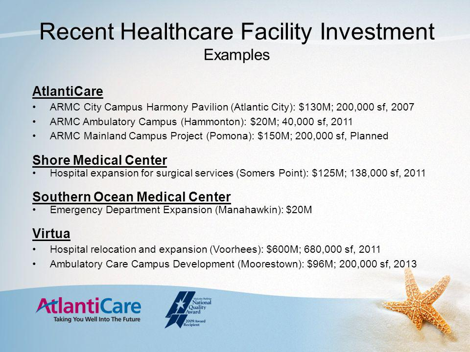 Recent Healthcare Facility Investment Examples AtlantiCare ARMC City Campus Harmony Pavilion (Atlantic City): $130M; 200,000 sf, 2007 ARMC Ambulatory Campus (Hammonton): $20M; 40,000 sf, 2011 ARMC Mainland Campus Project (Pomona): $150M; 200,000 sf, Planned Shore Medical Center Hospital expansion for surgical services (Somers Point): $125M; 138,000 sf, 2011 Southern Ocean Medical Center Emergency Department Expansion (Manahawkin): $20M Virtua Hospital relocation and expansion (Voorhees): $600M; 680,000 sf, 2011 Ambulatory Care Campus Development (Moorestown): $96M; 200,000 sf, 2013