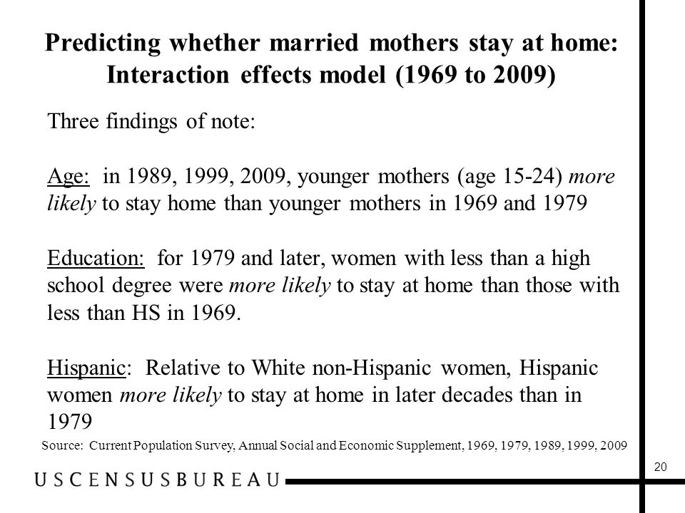 Predicting whether married mothers stay at home: Interaction effects model (1969 to 2009) Source: Current Population Survey, Annual Social and Economic Supplement, 1969, 1979, 1989, 1999, 2009 Three findings of note: Age: in 1989, 1999, 2009, younger mothers (age 15-24) more likely to stay home than younger mothers in 1969 and 1979 Education: for 1979 and later, women with less than a high school degree were more likely to stay at home than those with less than HS in 1969.