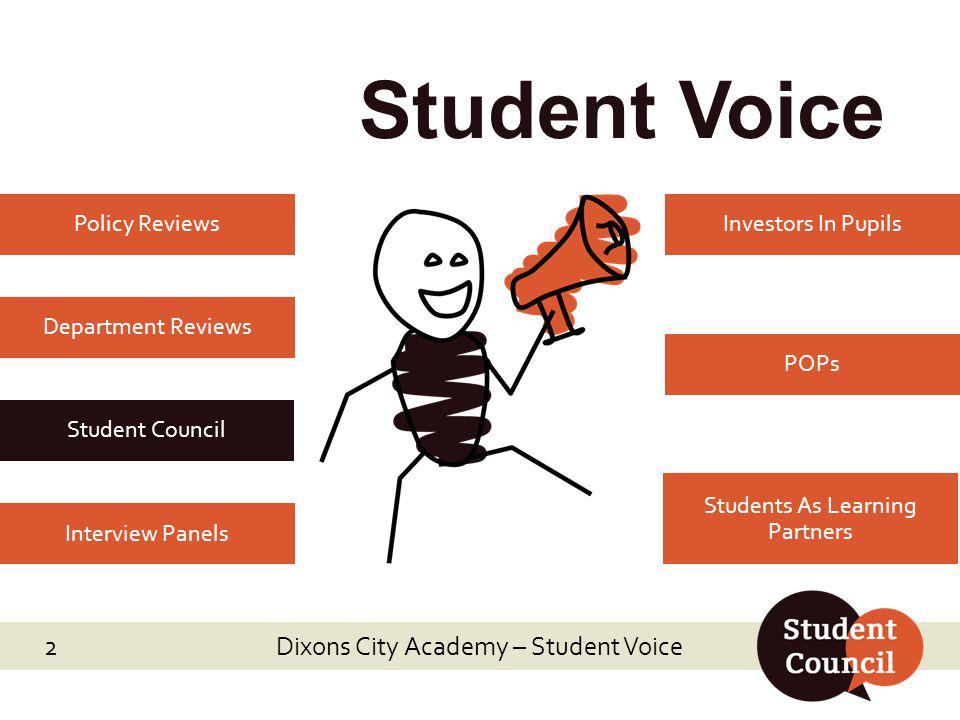 Dixons City Academy – Student Voice Interview Panels Students As Learning Partners Student Council POPs Department Reviews Investors In PupilsPolicy R