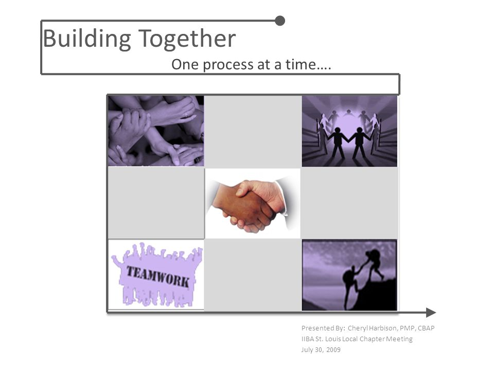 Building Together One process at a time…. Presented By: Cheryl Harbison, PMP, CBAP IIBA St.