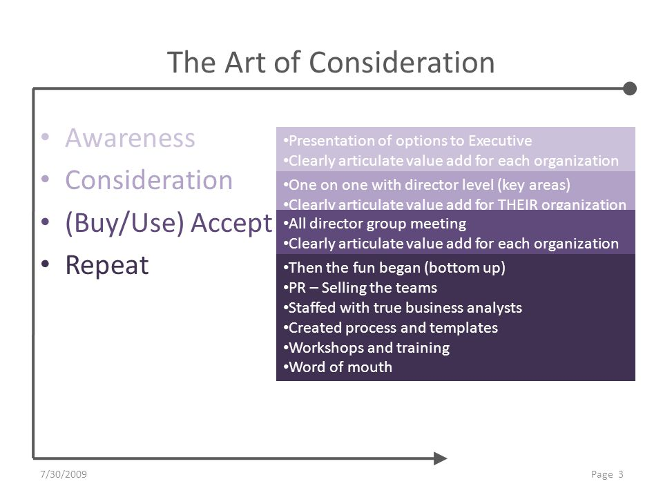 The Art of Consideration Awareness Consideration (Buy/Use) Accept Repeat 7/30/2009Page 3 Presentation of options to Executive Clearly articulate value add for each organization Lay out challenges and impact Gain buy-in (top down) Shared within each organization One on one with director level (key areas) Clearly articulate value add for THEIR organization Prove positive impact only Sell our product All director group meeting Clearly articulate value add for each organization Lay out benefits to the organization Executive support Peer support All newly activated project assigned Work Requests - began centralizing Then the fun began (bottom up) PR – Selling the teams Staffed with true business analysts Created process and templates Workshops and training Word of mouth