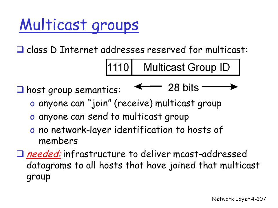 Network Layer4-107 Multicast groups  class D Internet addresses reserved for multicast:  host group semantics: oanyone can join (receive) multicast group oanyone can send to multicast group ono network-layer identification to hosts of members  needed: infrastructure to deliver mcast-addressed datagrams to all hosts that have joined that multicast group