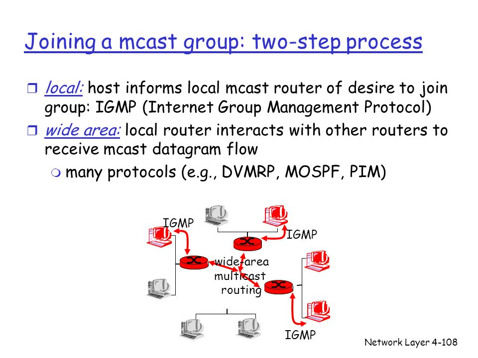 Network Layer4-108 Joining a mcast group: two-step process r local: host informs local mcast router of desire to join group: IGMP (Internet Group Management Protocol) r wide area: local router interacts with other routers to receive mcast datagram flow m many protocols (e.g., DVMRP, MOSPF, PIM) IGMP wide-area multicast routing