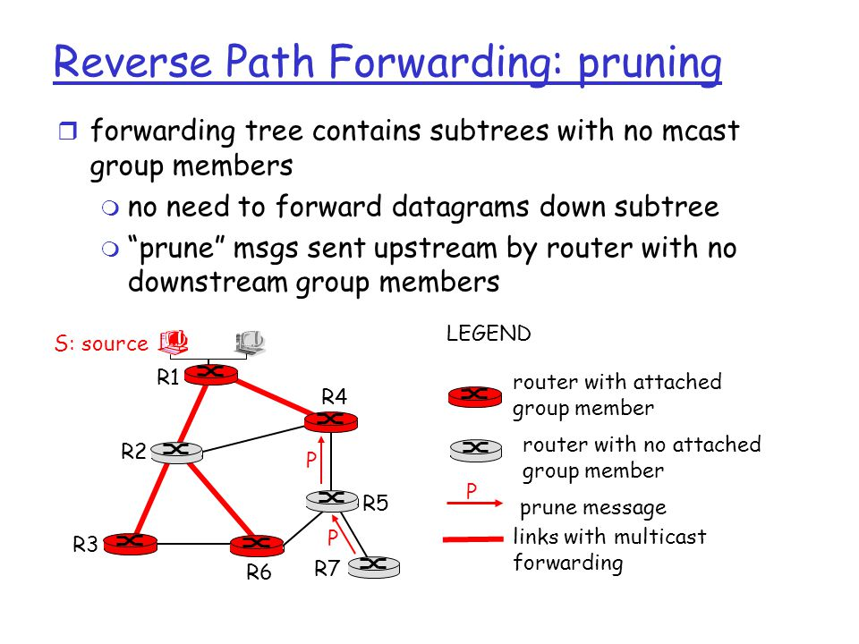 Reverse Path Forwarding: pruning r forwarding tree contains subtrees with no mcast group members m no need to forward datagrams down subtree m prune msgs sent upstream by router with no downstream group members R1 R2 R3 R4 R5 R6 R7 router with attached group member router with no attached group member prune message LEGEND S: source links with multicast forwarding P P P