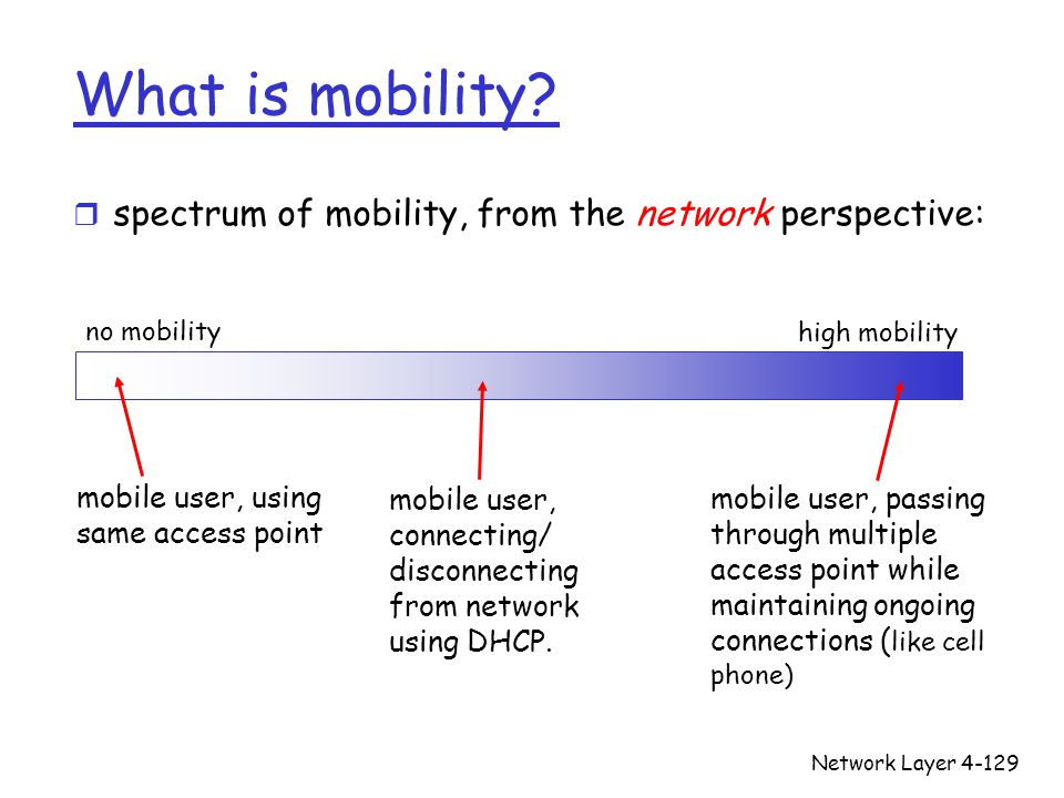 Network Layer4-129 What is mobility.
