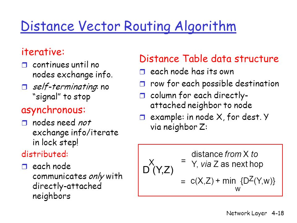 Network Layer4-18 Distance Vector Routing Algorithm iterative: r continues until no nodes exchange info.