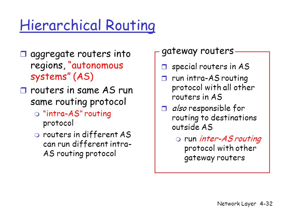 Network Layer4-32 Hierarchical Routing r aggregate routers into regions, autonomous systems (AS) r routers in same AS run same routing protocol m intra-AS routing protocol m routers in different AS can run different intra- AS routing protocol r special routers in AS r run intra-AS routing protocol with all other routers in AS r also responsible for routing to destinations outside AS m run inter-AS routing protocol with other gateway routers gateway routers