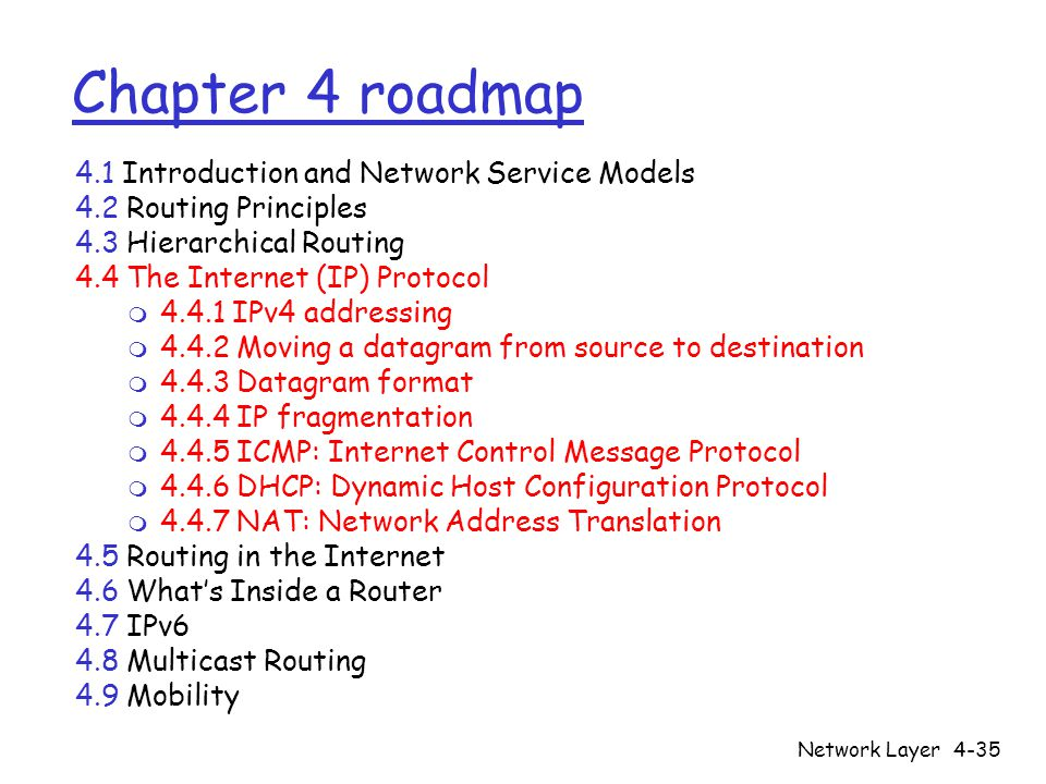 Network Layer4-35 Chapter 4 roadmap 4.1 Introduction and Network Service Models 4.2 Routing Principles 4.3 Hierarchical Routing 4.4 The Internet (IP) Protocol m 4.4.1 IPv4 addressing m 4.4.2 Moving a datagram from source to destination m 4.4.3 Datagram format m 4.4.4 IP fragmentation m 4.4.5 ICMP: Internet Control Message Protocol m 4.4.6 DHCP: Dynamic Host Configuration Protocol m 4.4.7 NAT: Network Address Translation 4.5 Routing in the Internet 4.6 What's Inside a Router 4.7 IPv6 4.8 Multicast Routing 4.9 Mobility