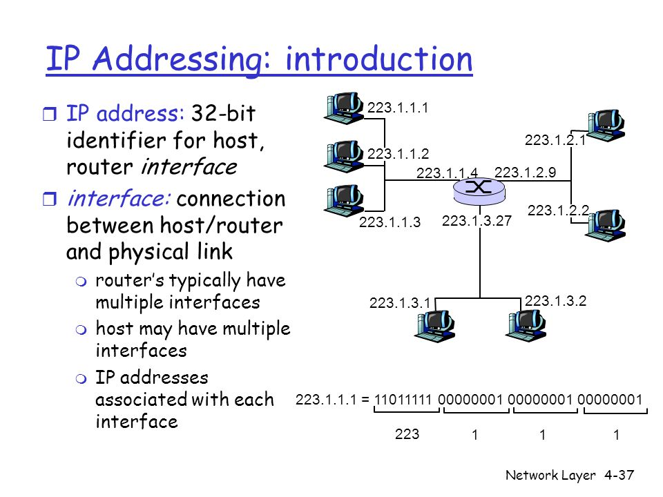 Network Layer4-37 IP Addressing: introduction r IP address: 32-bit identifier for host, router interface r interface: connection between host/router and physical link m router's typically have multiple interfaces m host may have multiple interfaces m IP addresses associated with each interface 223.1.1.1 223.1.1.2 223.1.1.3 223.1.1.4 223.1.2.9 223.1.2.2 223.1.2.1 223.1.3.2 223.1.3.1 223.1.3.27 223.1.1.1 = 11011111 00000001 00000001 00000001 223 111