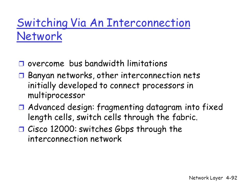 Network Layer4-92 Switching Via An Interconnection Network r overcome bus bandwidth limitations r Banyan networks, other interconnection nets initially developed to connect processors in multiprocessor r Advanced design: fragmenting datagram into fixed length cells, switch cells through the fabric.