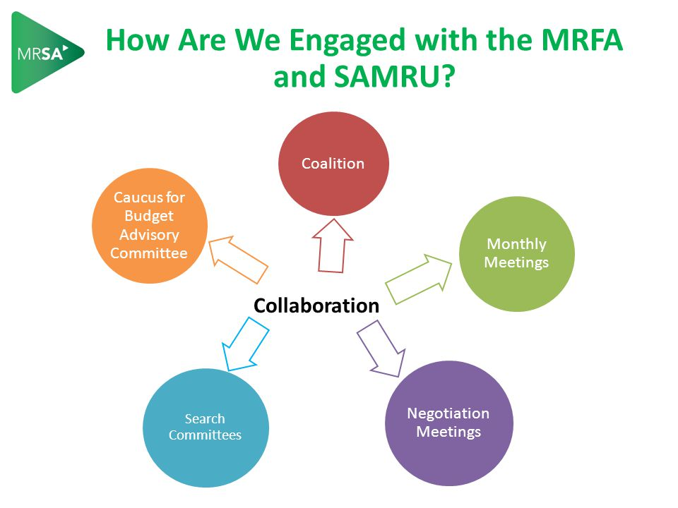Coalition Monthly Meetings Negotiation Meetings Search Committees Caucus for Budget Advisory Committee How Are We Engaged with the MRFA and SAMRU.