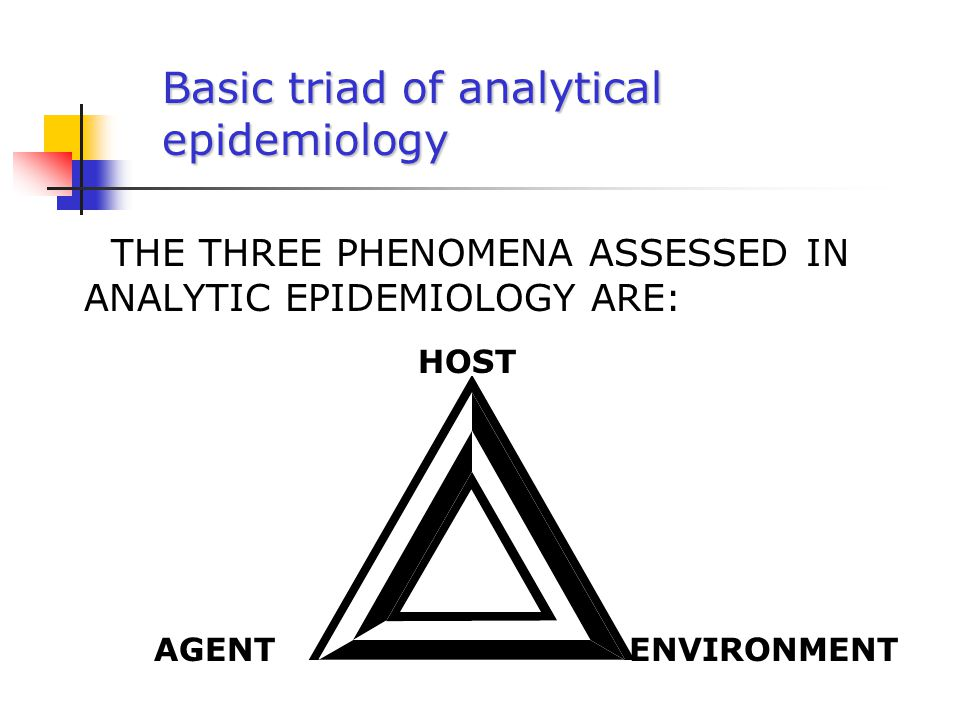 Basic triad of analytical epidemiology THE THREE PHENOMENA ASSESSED IN ANALYTIC EPIDEMIOLOGY ARE: HOST ENVIRONMENTAGENT