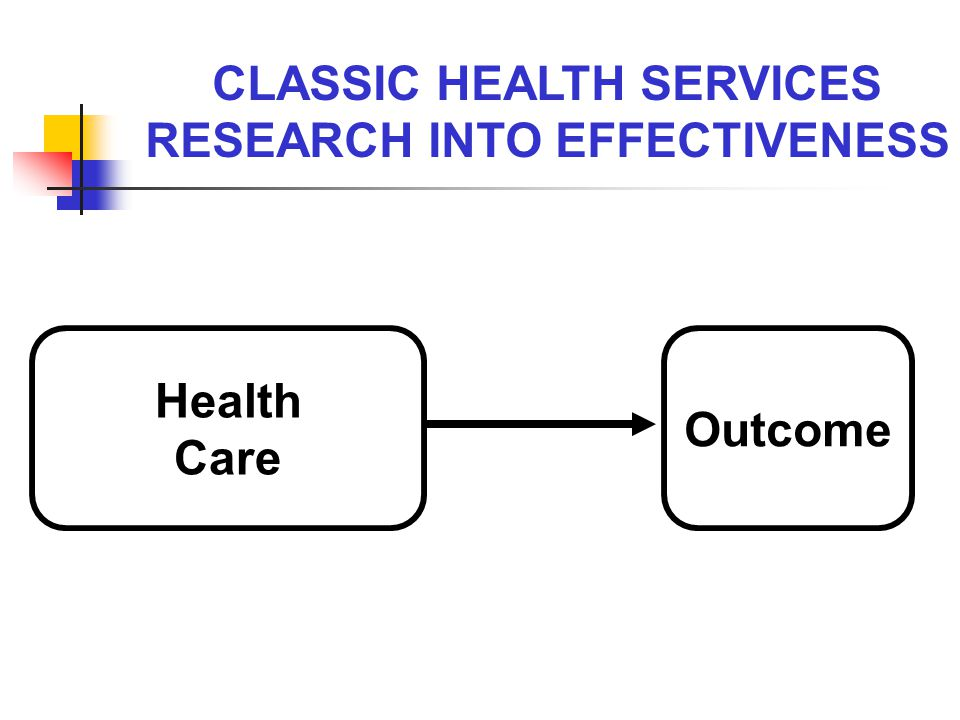 CLASSIC HEALTH SERVICES RESEARCH INTO EFFECTIVENESS Health Care Outcome