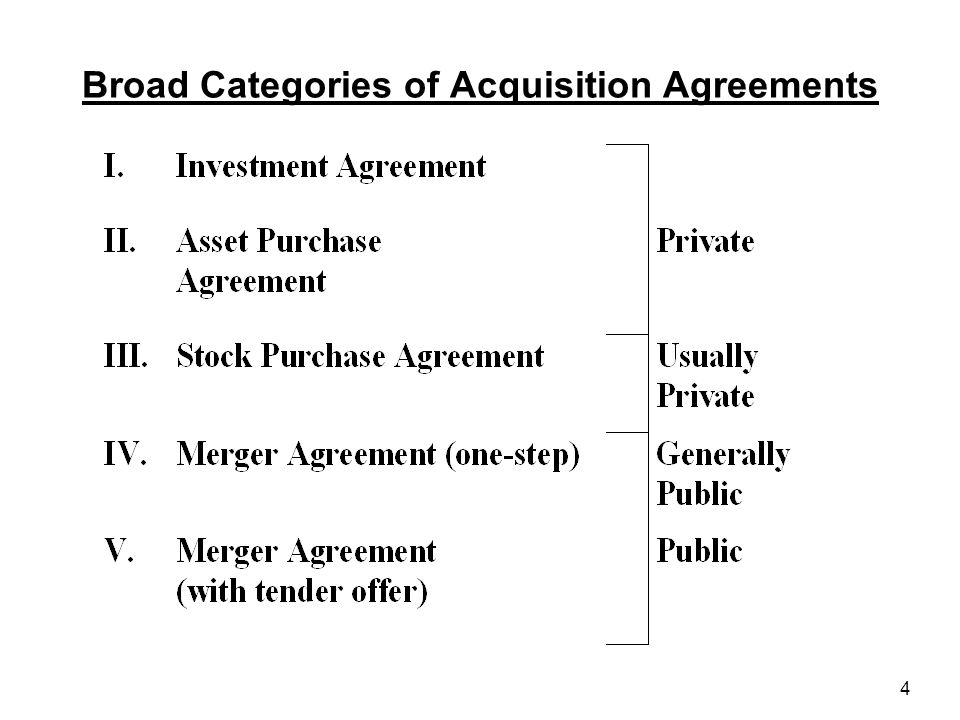 4 Broad Categories of Acquisition Agreements