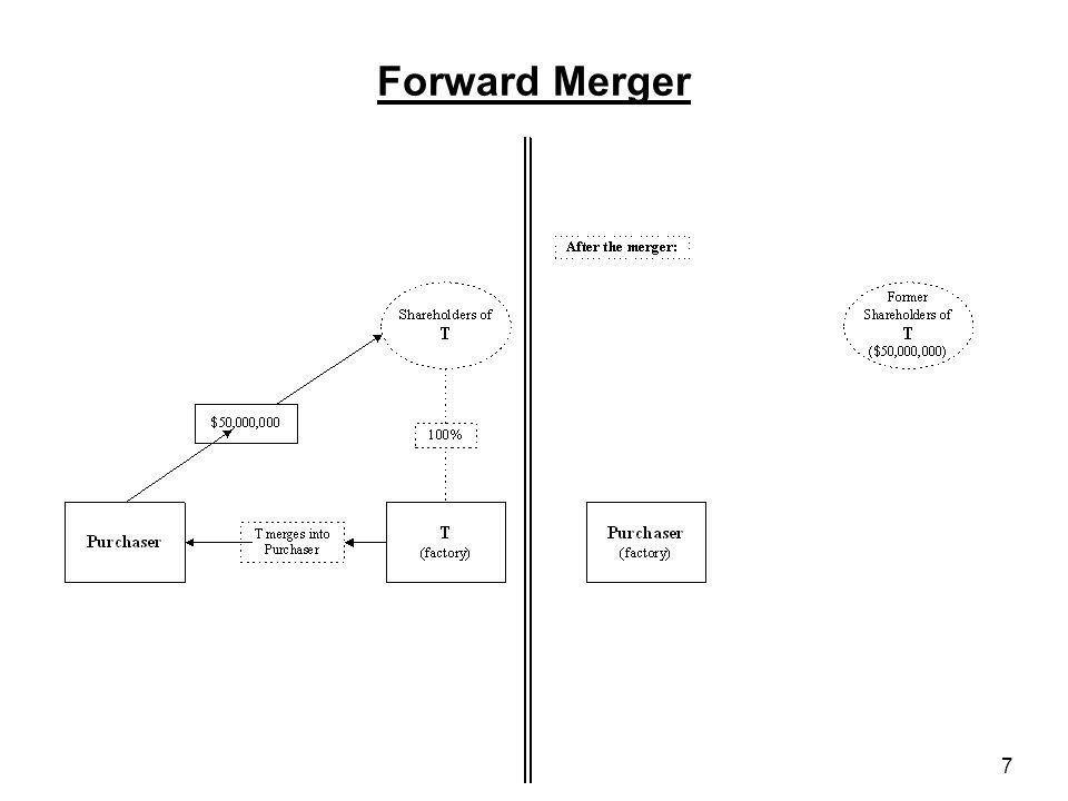 7 Forward Merger