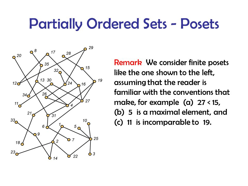 Partially Ordered Sets - Posets Remark We consider finite posets like the one shown to the left, assuming that the reader is familiar with the conventions that make, for example (a) 27 < 15, (b) 5 is a maximal element, and (c) 11 is incomparable to 19.