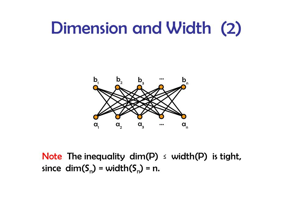 Dimension and Width (2) Note The inequality dim(P) ≤ width(P) is tight, since dim(S n ) = width(S n ) = n.