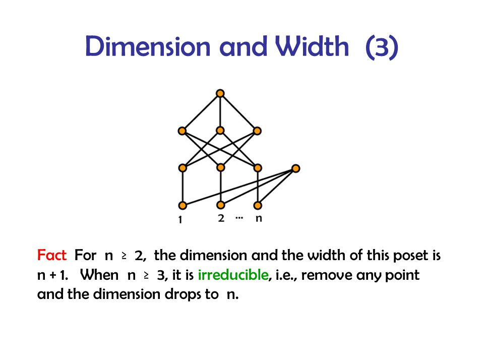 Dimension and Width (3) Fact For n ≥ 2, the dimension and the width of this poset is n + 1.