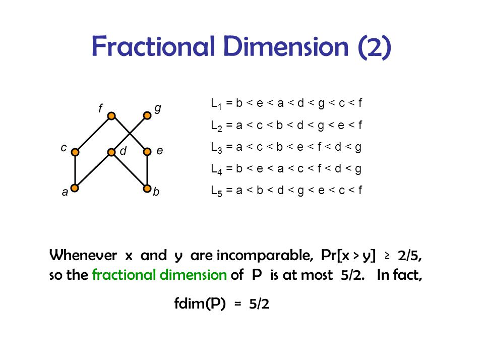 Fractional Dimension (2) L 1 = b < e < a < d < g < c < f L 2 = a < c < b < d < g < e < f L 3 = a < c < b < e < f < d < g L 4 = b < e < a < c < f < d < g L 5 = a < b < d < g < e < c < f Whenever x and y are incomparable, Pr[x > y] ≥ 2/5, so the fractional dimension of P is at most 5/2.