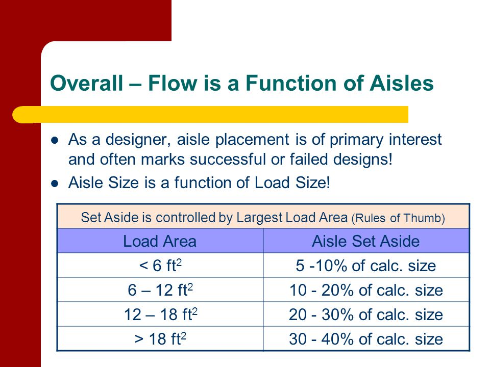 Overall – Flow is a Function of Aisles As a designer, aisle placement is of primary interest and often marks successful or failed designs! Aisle Size