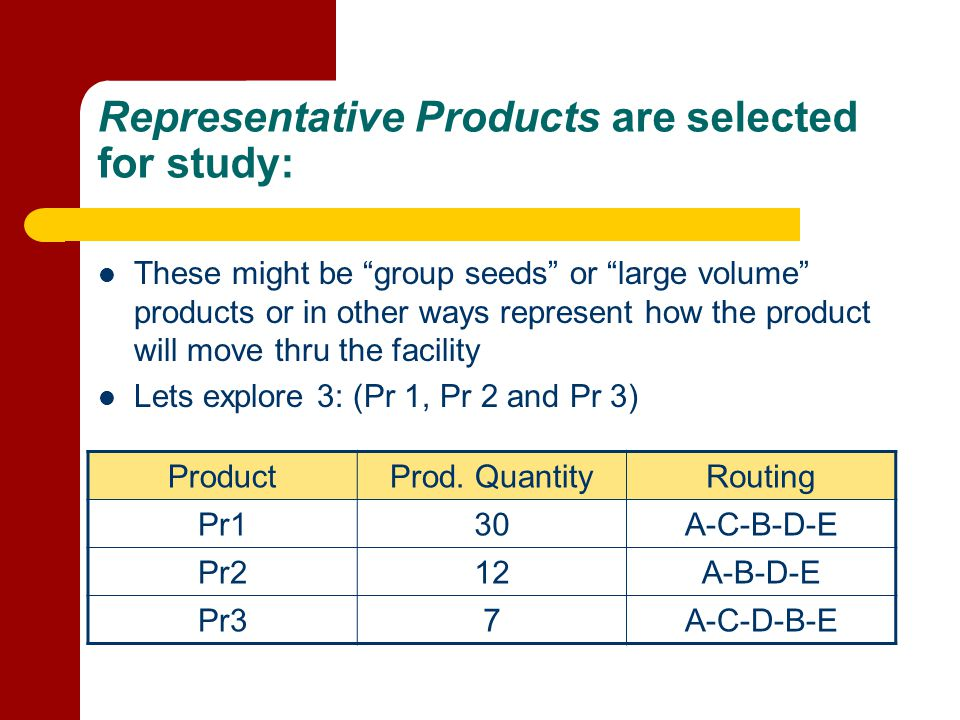 """Representative Products are selected for study: These might be """"group seeds"""" or """"large volume"""" products or in other ways represent how the product wil"""