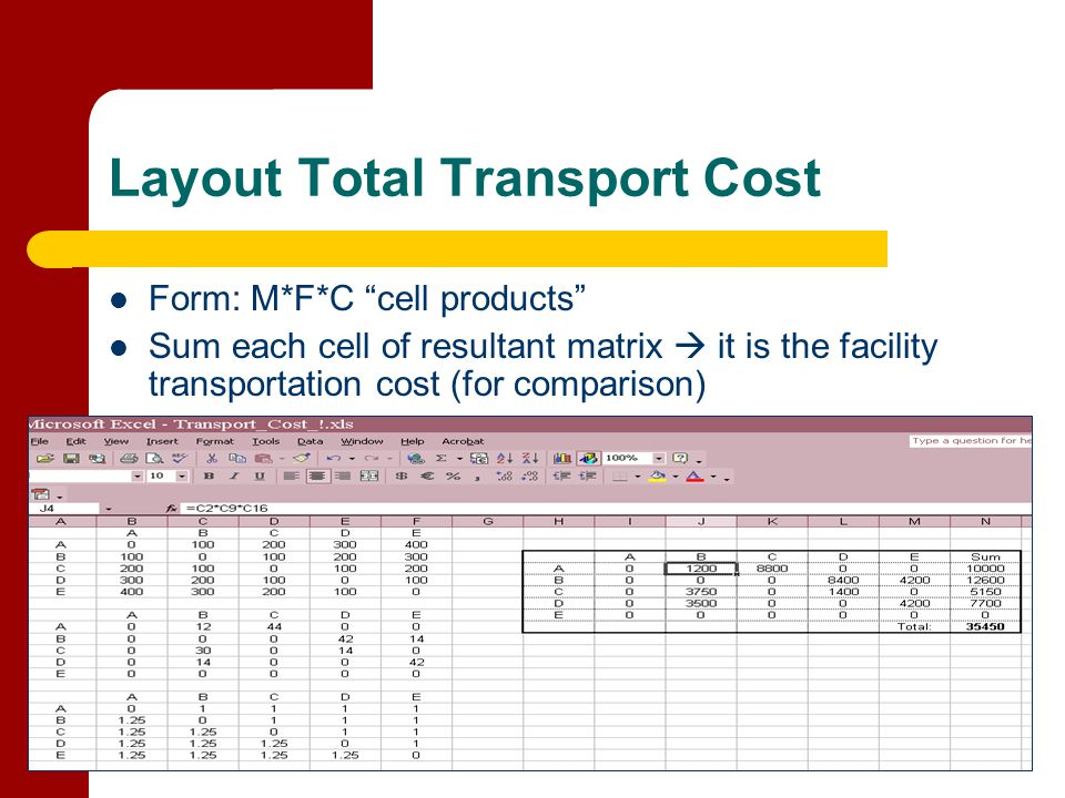 """Layout Total Transport Cost Form: M*F*C """"cell products"""" Sum each cell of resultant matrix  it is the facility transportation cost (for comparison)"""