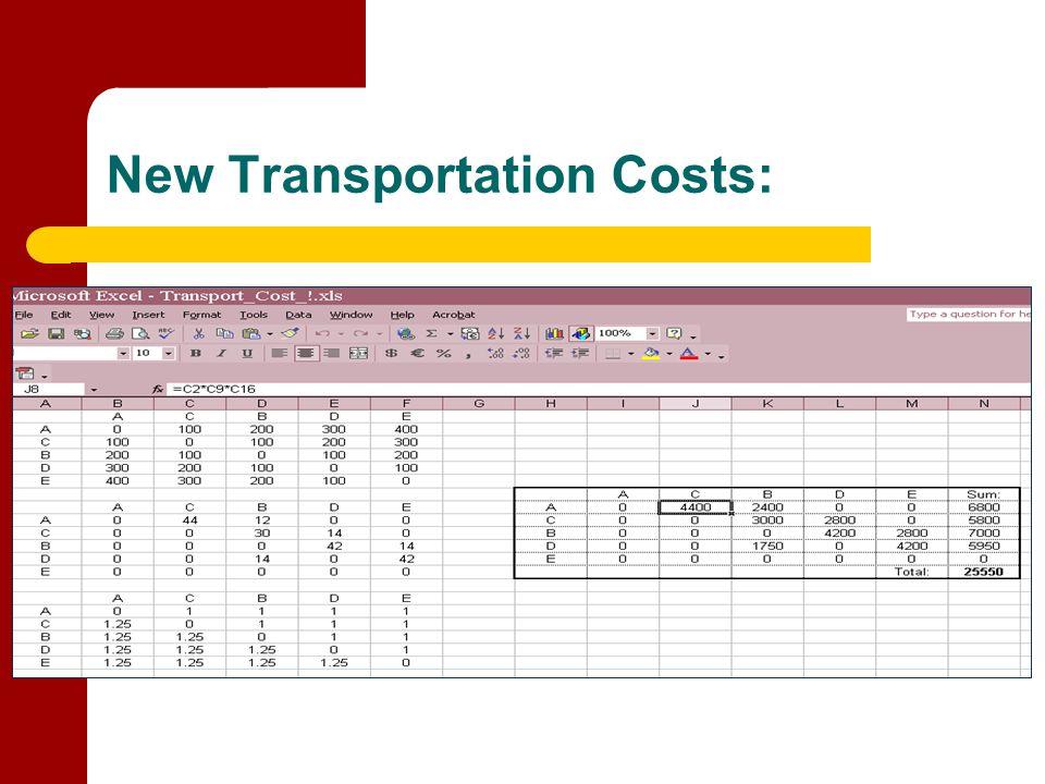 New Transportation Costs: