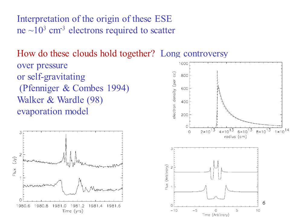 7 Clouds mapped in HI 21cm absorption 3C138 10 AU VLBA, or VLBI (Davis et al 96, Faison et al 98)