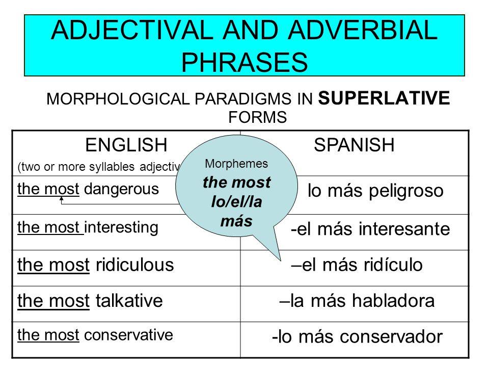 ADJECTIVAL AND ADVERBIAL PHRASES MORPHOLOGICAL PARADIGMS IN SUPERLATIVE FORMS ENGLISH (two or more syllables adjectives) SPANISH the most dangerous – lo más peligroso the most interesting -el más interesante the most ridiculous –el más ridículo the most talkative –la más habladora the most conservative -lo más conservador Morphemes the most lo/el/la más