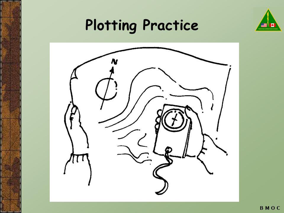B M O C Plotting Practice