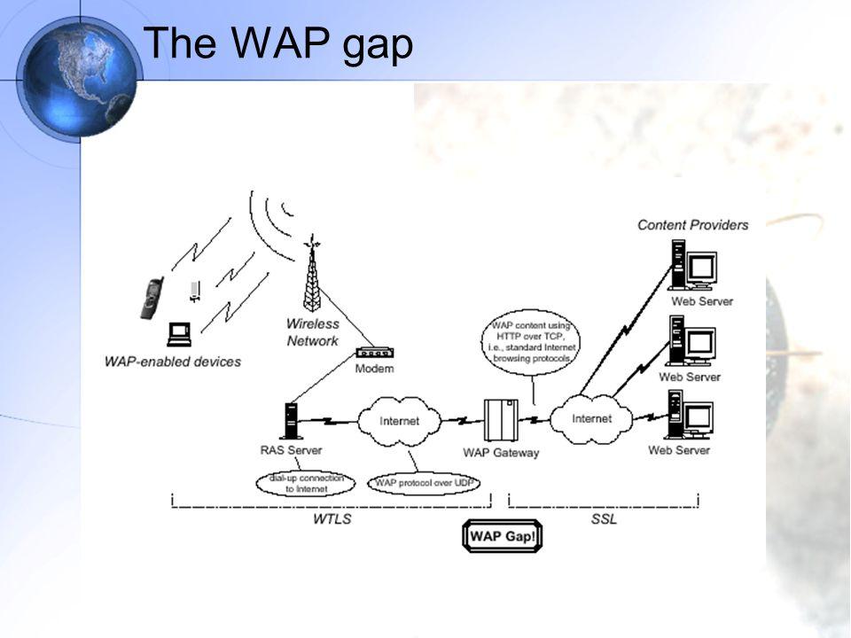 The WAP gap