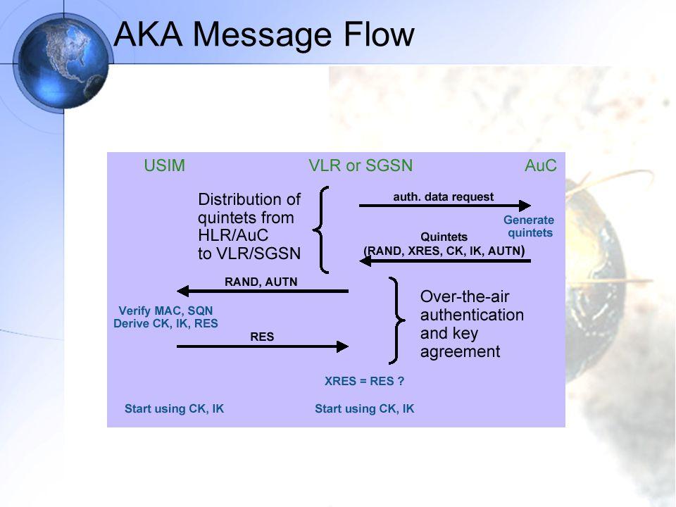 AKA Message Flow