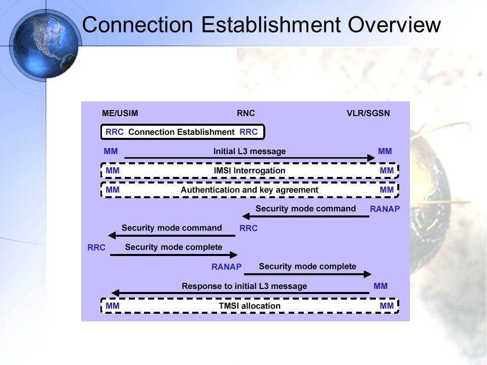 Connection Establishment Overview