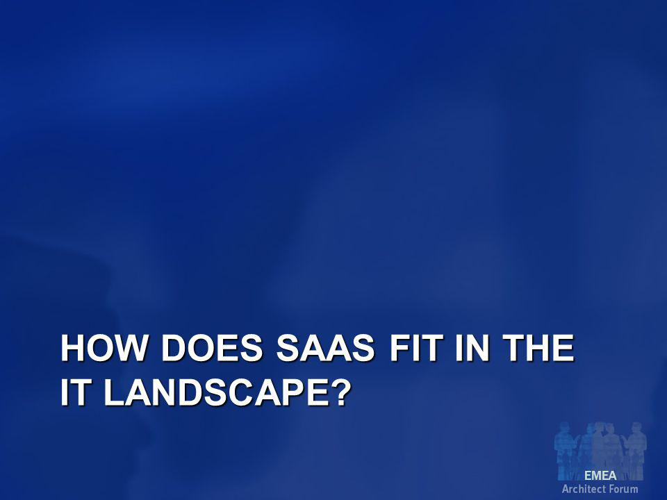 EMEA HOW DOES SAAS FIT IN THE IT LANDSCAPE