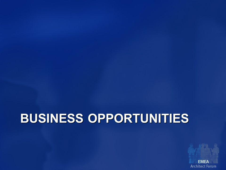 EMEA BUSINESS OPPORTUNITIES