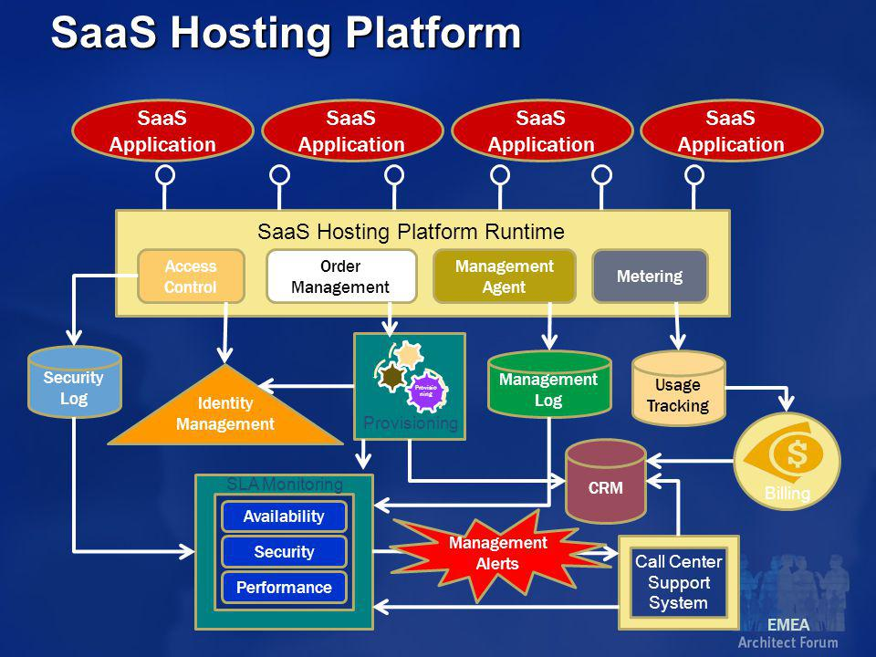 EMEA SaaS Hosting Platform Security Log SaaS Application Identity Management Usage Tracking CRM Call Center Support System Management Log SaaS Application Performance Availability Security SLA Monitoring Provisioning Management Agent Access Control Metering Order Management SaaS Hosting Platform Runtime Billing Management Alerts