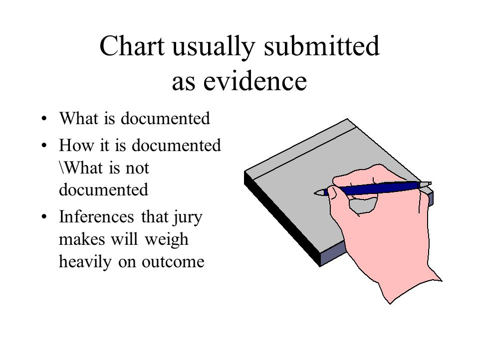 Do s and Don't of Daily Charting Do document all nursing actions taken Don't erase, obliterate or write in margins Don t skip lines between entries Don t leave a space before your signature Don't make derogatory remarks about the patient